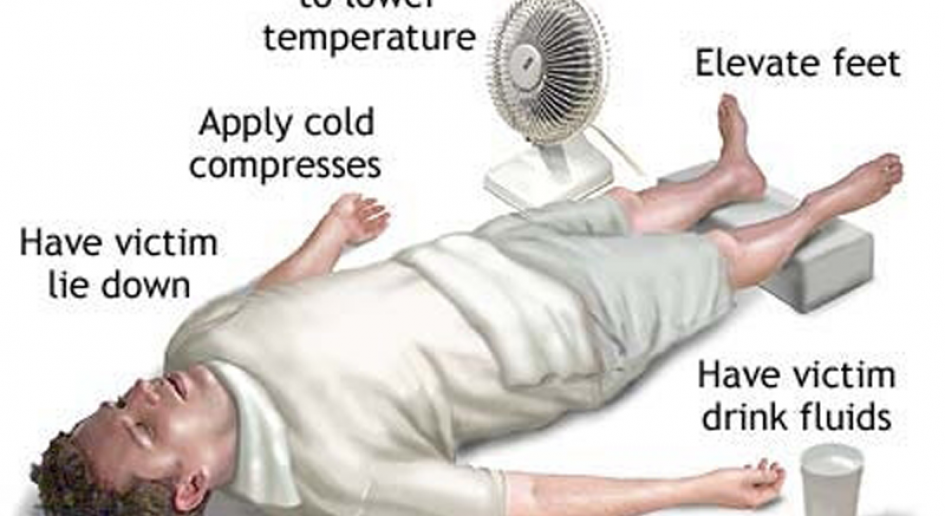How to Recognize the Signs of Heat Stroke - Back and Neck ...